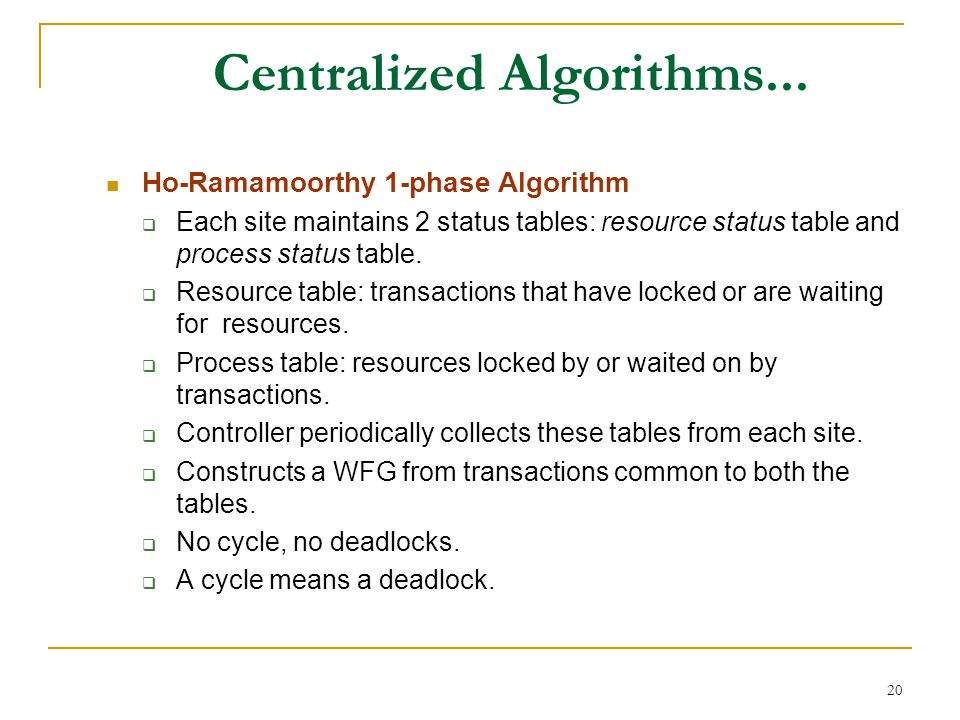 20 Centralized Algorithms...
