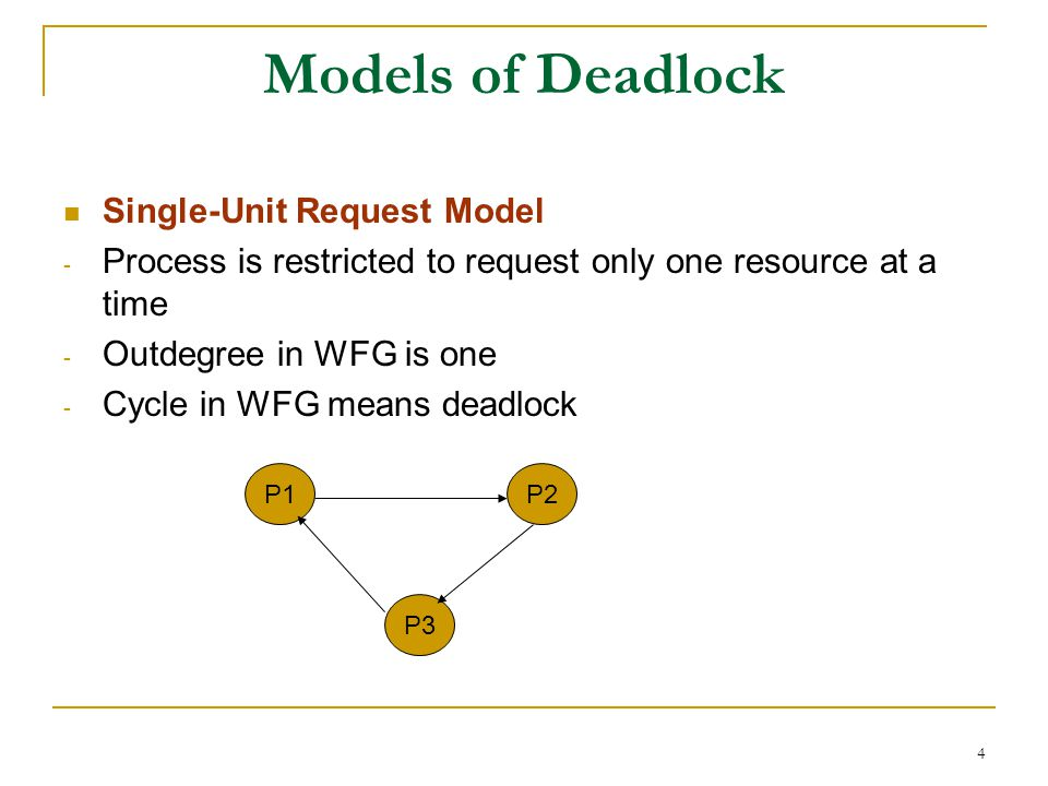 4 Models of Deadlock Single-Unit Request Model - Process is restricted to request only one resource at a time - Outdegree in WFG is one - Cycle in WFG means deadlock P1P2 P3