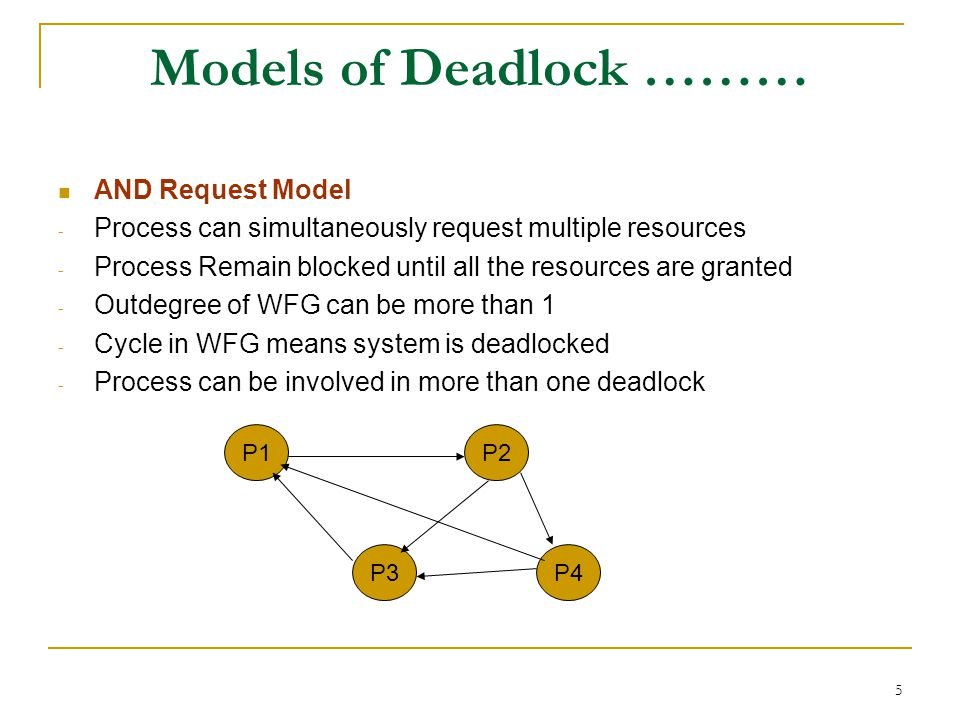 5 Models of Deadlock ……… AND Request Model - Process can simultaneously request multiple resources - Process Remain blocked until all the resources are granted - Outdegree of WFG can be more than 1 - Cycle in WFG means system is deadlocked - Process can be involved in more than one deadlock P1P2 P3P4