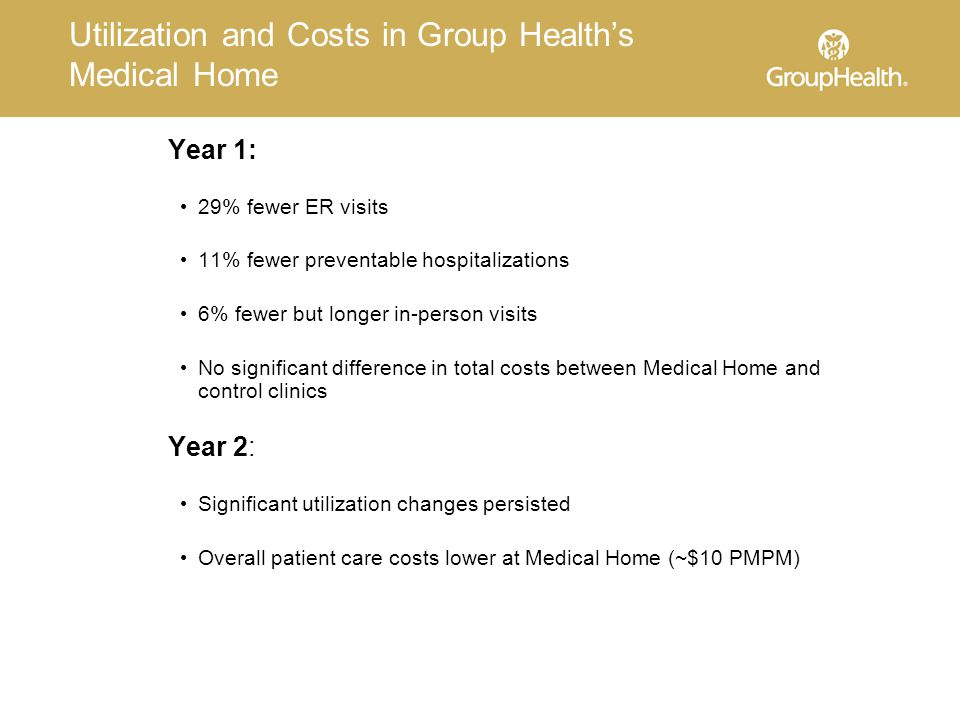 Utilization and Costs in Group Health's Medical Home Year 1: 29% fewer ER visits 11% fewer preventable hospitalizations 6% fewer but longer in-person visits No significant difference in total costs between Medical Home and control clinics Year 2: Significant utilization changes persisted Overall patient care costs lower at Medical Home (~$10 PMPM)