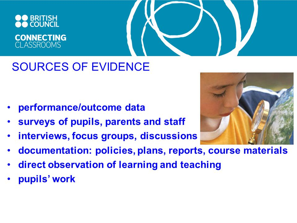 SOURCES OF EVIDENCE performance/outcome data surveys of pupils, parents and staff interviews, focus groups, discussions documentation: policies, plans, reports, course materials direct observation of learning and teaching pupils' work