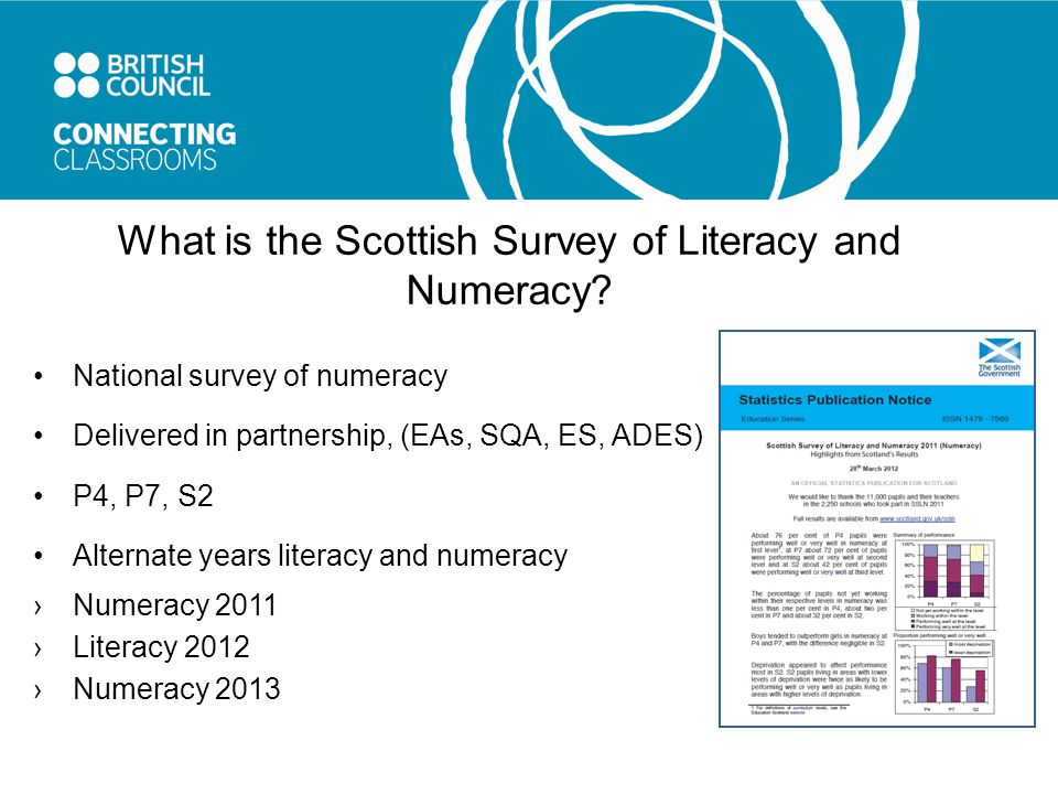 What is the Scottish Survey of Literacy and Numeracy.