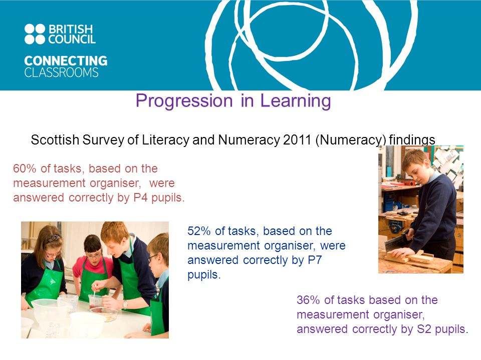 Progression in Learning Scottish Survey of Literacy and Numeracy 2011 (Numeracy) findings 60% of tasks, based on the measurement organiser, were answered correctly by P4 pupils.