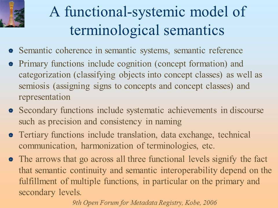 9th Open Forum for Metadata Registry, Kobe, 2006 A functional-systemic model of terminological semantics  Semantic coherence in semantic systems, semantic reference  Primary functions include cognition (concept formation) and categorization (classifying objects into concept classes) as well as semiosis (assigning signs to concepts and concept classes) and representation  Secondary functions include systematic achievements in discourse such as precision and consistency in naming  Tertiary functions include translation, data exchange, technical communication, harmonization of terminologies, etc.