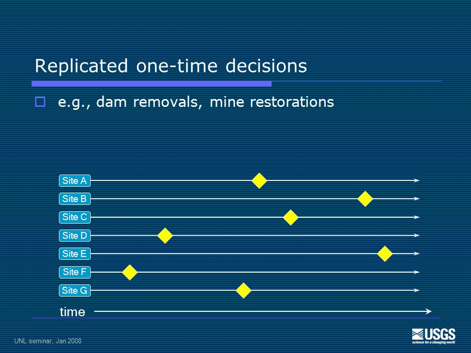 UNL seminar, Jan 2008 Replicated one-time decisions Site A Site B Site C Site D Site E Site F Site G time  e.g., dam removals, mine restorations
