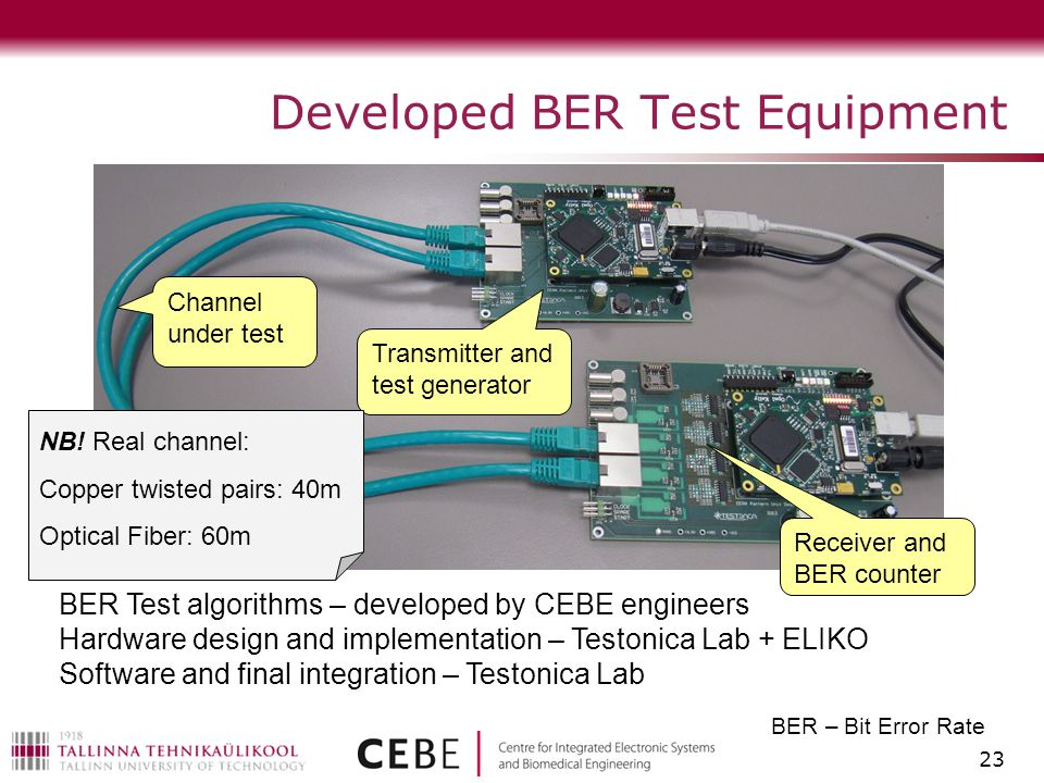 Developed BER Test Equipment 23 Transmitter and test generator Receiver and BER counter Channel under test NB.
