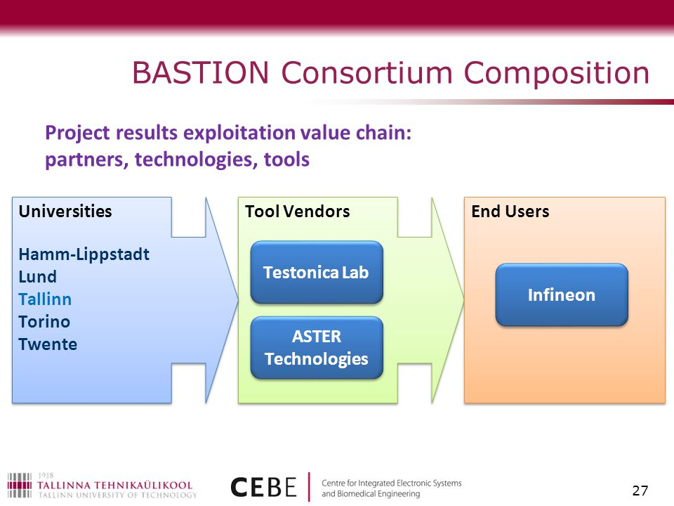BASTION Consortium Composition 27 Tool Vendors Universities Hamm-Lippstadt Lund Tallinn Torino Twente Universities Hamm-Lippstadt Lund Tallinn Torino Twente End Users ASTER Technologies Infineon Testonica Lab Project results exploitation value chain: partners, technologies, tools