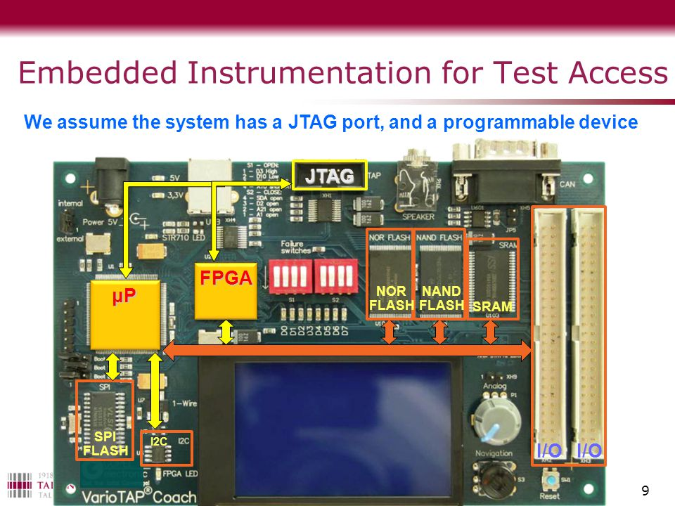 Embedded Instrumentation for Test Access 9 FPGA JTAG NOR FLASH I2C I/O NAND FLASH SPI FLASH μPμPμPμP SRAM We assume the system has a JTAG port, and a programmable device