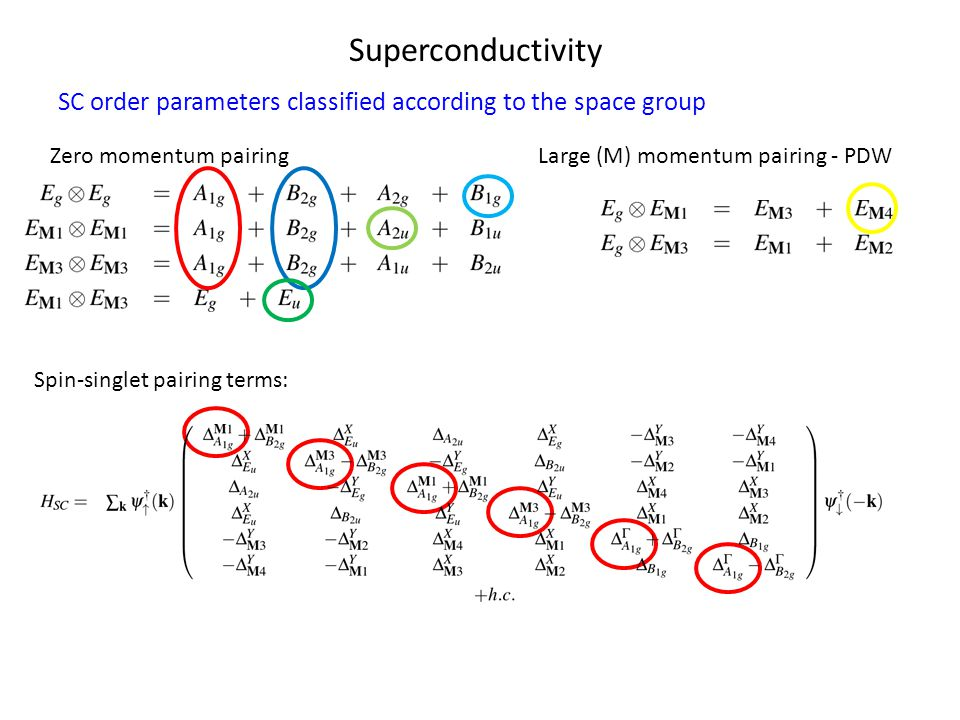 Superconductivity SC order parameters classified according to the space group Zero momentum pairingLarge (M) momentum pairing - PDW Spin-singlet pairing terms: