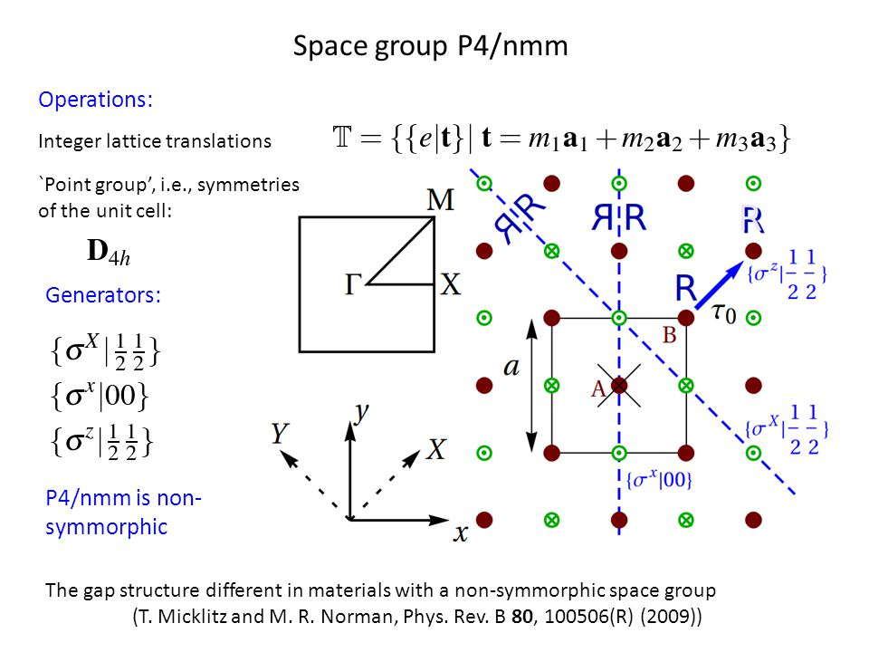 Space group P4/nmm P4/nmm is non- symmorphic Generators: Operations: Integer lattice translations `Point group', i.e., symmetries of the unit cell: The gap structure different in materials with a non-symmorphic space group (T.