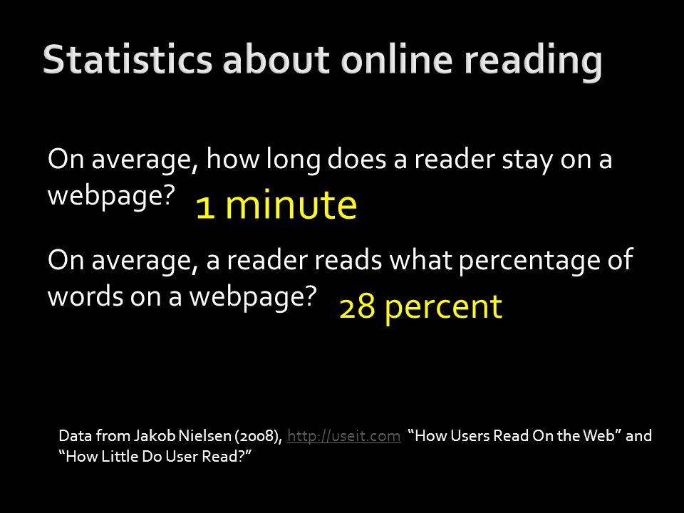 On average, how long does a reader stay on a webpage.