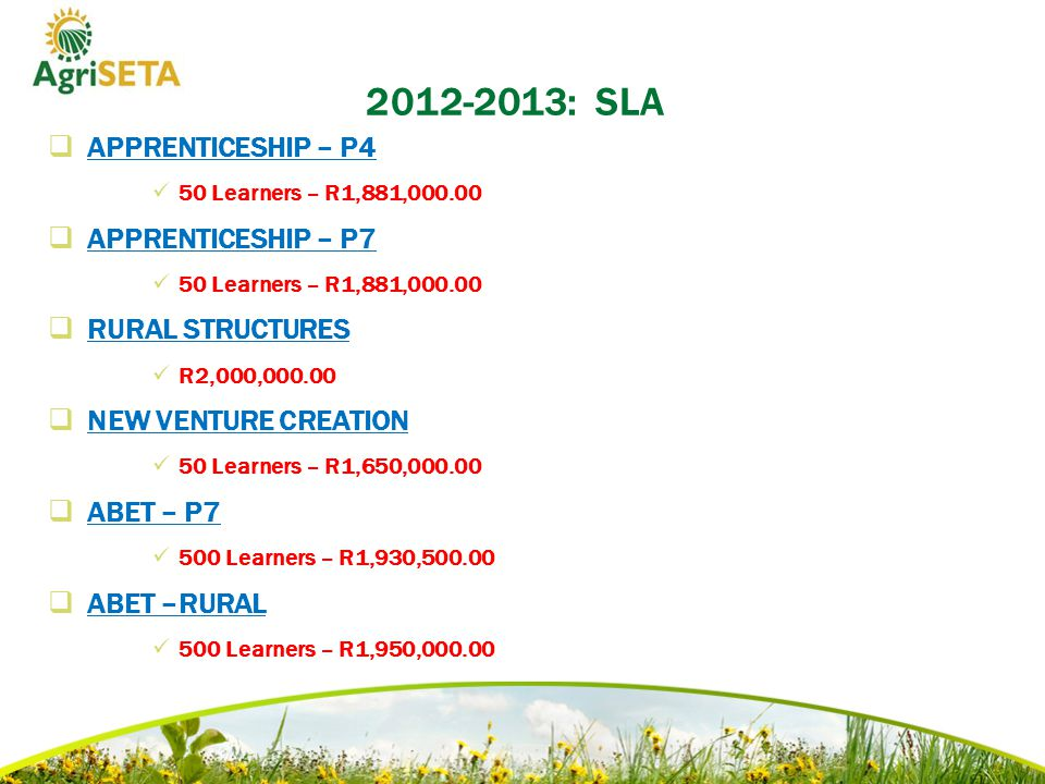 2012-2013: SLA  APPRENTICESHIP – P4 50 Learners – R1,881,000.00  APPRENTICESHIP – P7 50 Learners – R1,881,000.00  RURAL STRUCTURES R2,000,000.00  NEW VENTURE CREATION 50 Learners – R1,650,000.00  ABET – P7 500 Learners – R1,930,500.00  ABET –RURAL 500 Learners – R1,950,000.00