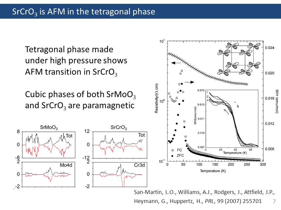 San-Martin, L.O., Williams, A.J., Rodgers, J., Attfield, J.P., Heymann, G., Huppertz, H., PRL, 99 (2007) 255701 7 SrCrO 3 is AFM in the tetragonal phase Tetragonal phase made under high pressure shows AFM transition in SrCrO 3 Cubic phases of both SrMoO 3 and SrCrO 3 are paramagnetic