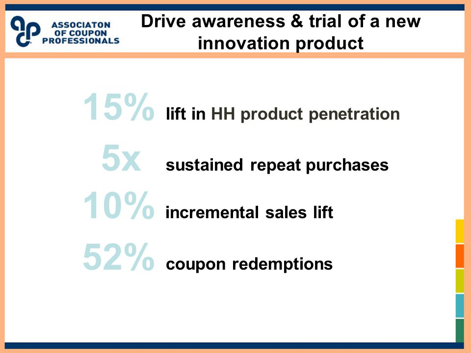Drive awareness & trial of a new innovation product 15% lift in HH product penetration 5x sustained repeat purchases 10% incremental sales lift 52% coupon redemptions