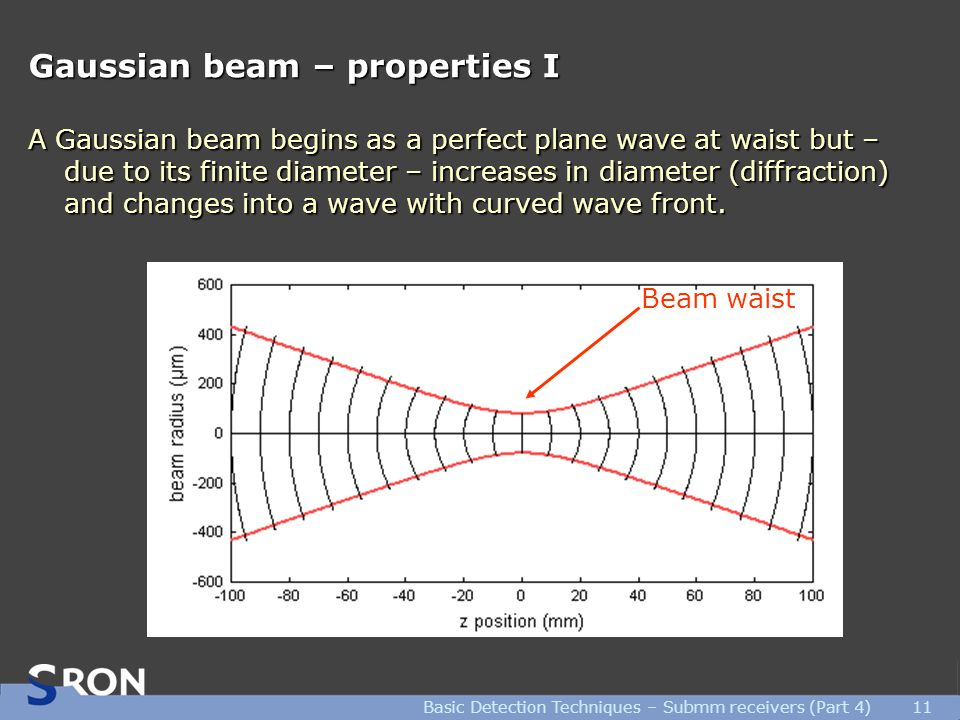 Basic Detection Techniques – Submm receivers (Part 4)11 Gaussian beam – properties I A Gaussian beam begins as a perfect plane wave at waist but – due to its finite diameter – increases in diameter (diffraction) and changes into a wave with curved wave front.