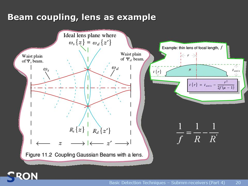 Basic Detection Techniques – Submm receivers (Part 4)20 Beam coupling, lens as example