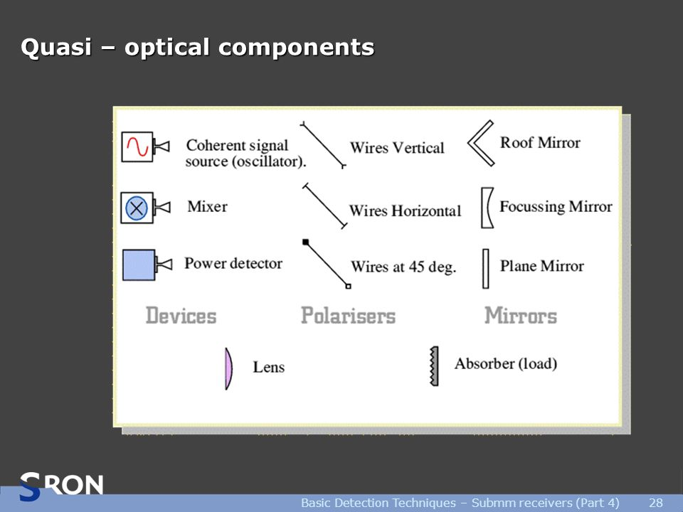 Basic Detection Techniques – Submm receivers (Part 4)28 Quasi – optical components