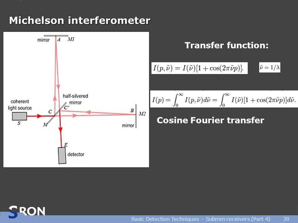 Michelson interferometer Basic Detection Techniques – Submm receivers (Part 4)39 Transfer function: Cosine Fourier transfer