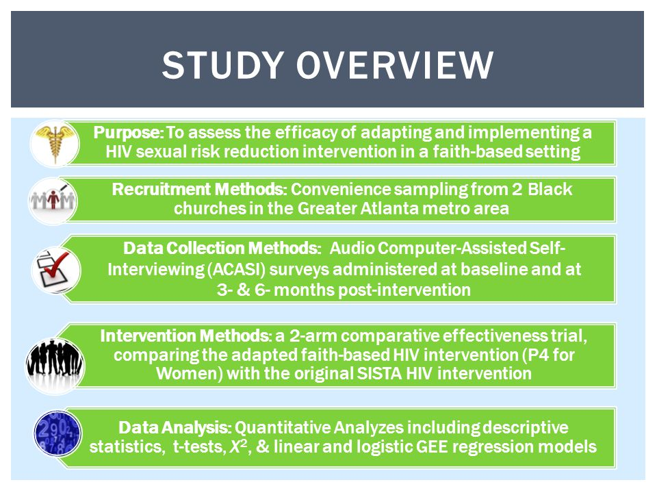Purpose: To assess the efficacy of adapting and implementing a HIV sexual risk reduction intervention in a faith-based setting Recruitment Methods: Convenience sampling from 2 Black churches in the Greater Atlanta metro area Data Collection Methods: Audio Computer-Assisted Self- Interviewing (ACASI) surveys administered at baseline and at 3- & 6- months post-intervention Intervention Methods: a 2-arm comparative effectiveness trial, comparing the adapted faith-based HIV intervention (P4 for Women) with the original SISTA HIV intervention Data Analysis: Quantitative Analyzes including descriptive statistics, t-tests, X 2, & linear and logistic GEE regression models STUDY OVERVIEW
