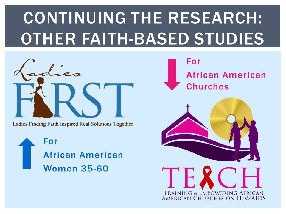 For African American Churches For African American Women CONTINUING THE RESEARCH: OTHER FAITH-BASED STUDIES