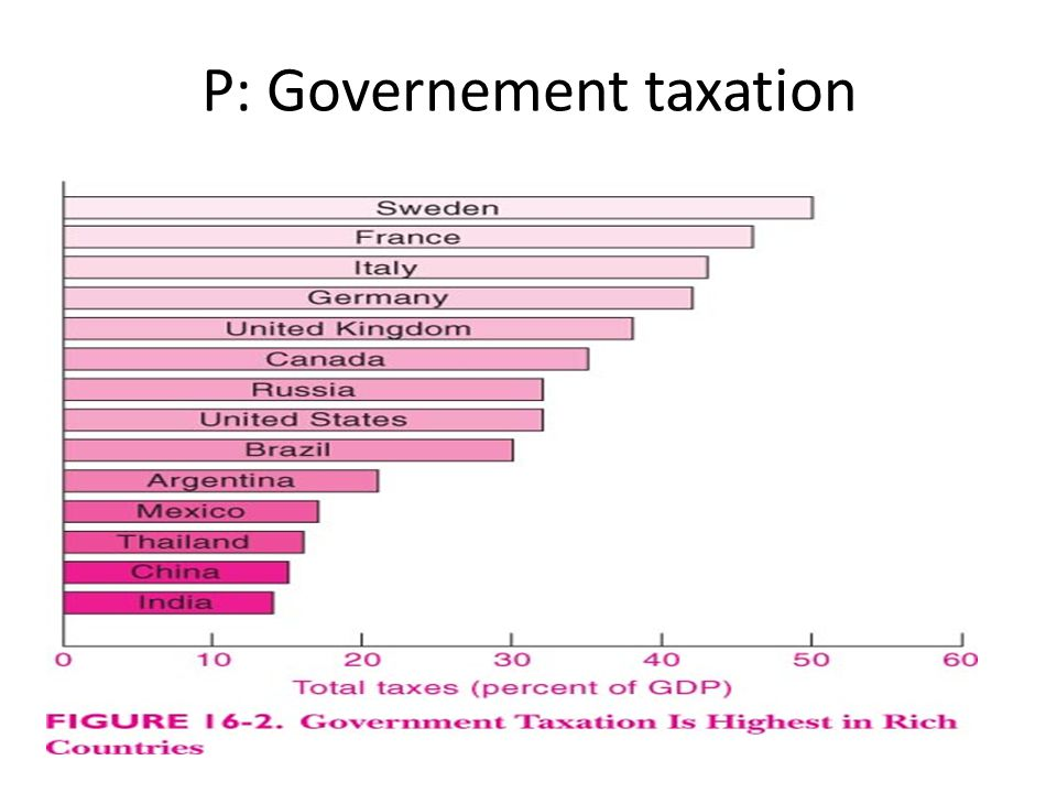 P: Governement taxation