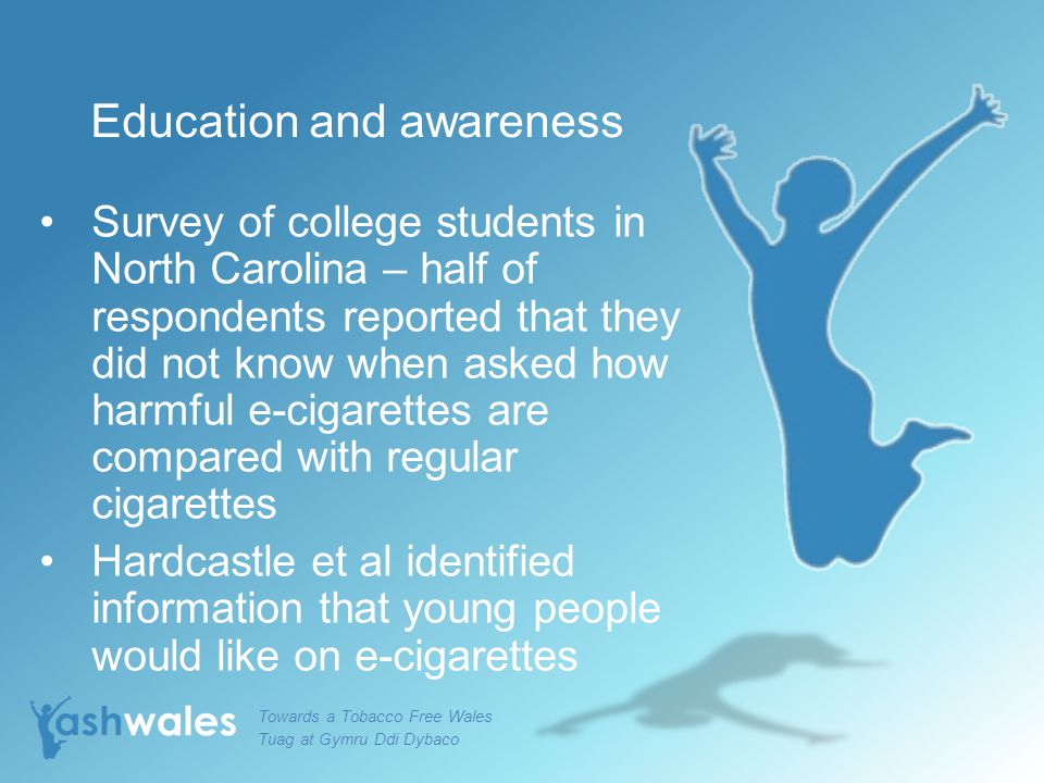 Education and awareness Survey of college students in North Carolina – half of respondents reported that they did not know when asked how harmful e-cigarettes are compared with regular cigarettes Hardcastle et al identified information that young people would like on e-cigarettes Towards a Tobacco Free Wales Tuag at Gymru Ddi Dybaco