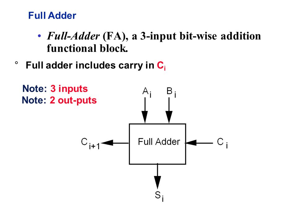 Full Adder °Full adder includes carry in C i Note: 2 out-puts Full-Adder (FA), a 3-input bit-wise addition functional block.