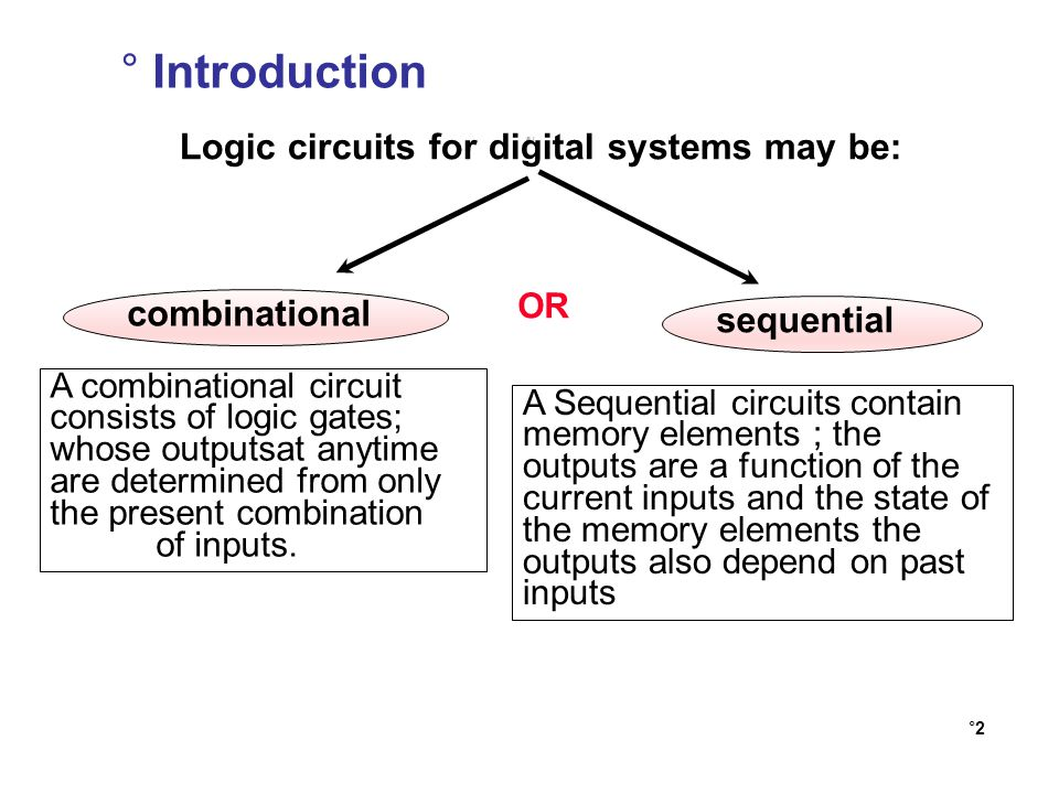 ° Introduction Logic circuits for digital systems may be: °2°2 combinational sequential OR A combinational circuit consists of logic gates; whose outputsat anytime are determined from only the present combination of inputs.