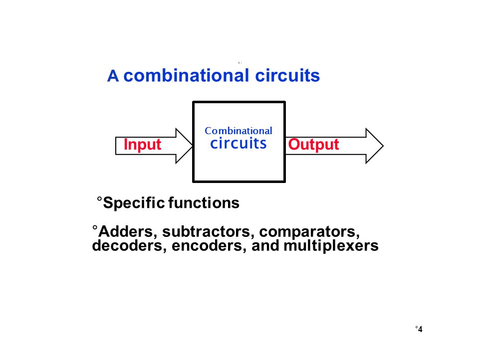 A combinational circuits °4°4 °Specific functions °Adders, subtractors, comparators, decoders, encoders, andmultiplexers Combinational circuits Output Input