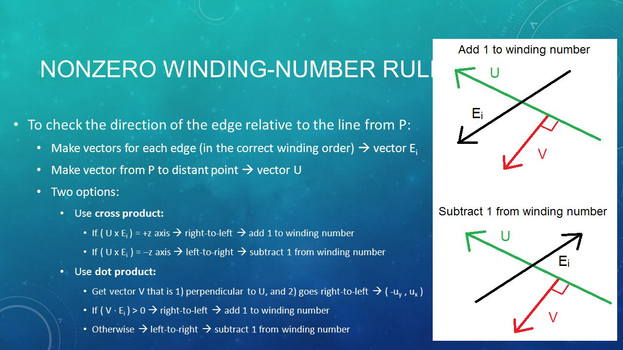 NONZERO WINDING-NUMBER RULE To check the direction of the edge relative to the line from P: Make vectors for each edge (in the correct winding order)  vector E i Make vector from P to distant point  vector U Two options: Use cross product: If ( U x E i ) = +z axis  right-to-left  add 1 to winding number If ( U x E i ) = –z axis  left-to-right  subtract 1 from winding number Use dot product: Get vector V that is 1) perpendicular to U, and 2) goes right-to-left  ( -u y, u x ) If ( V · E i ) > 0  right-to-left  add 1 to winding number Otherwise  left-to-right  subtract 1 from winding number