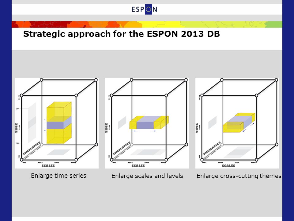 Strategic approach for the ESPON 2013 DB Enlarge time series Enlarge scales and levelsEnlarge cross-cutting themes