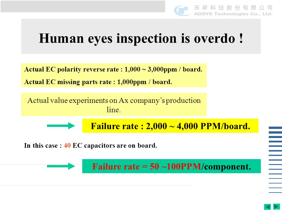 Human eyes inspection is overdo . Actual EC polarity reverse rate : 1,000 ~ 3,000ppm / board.