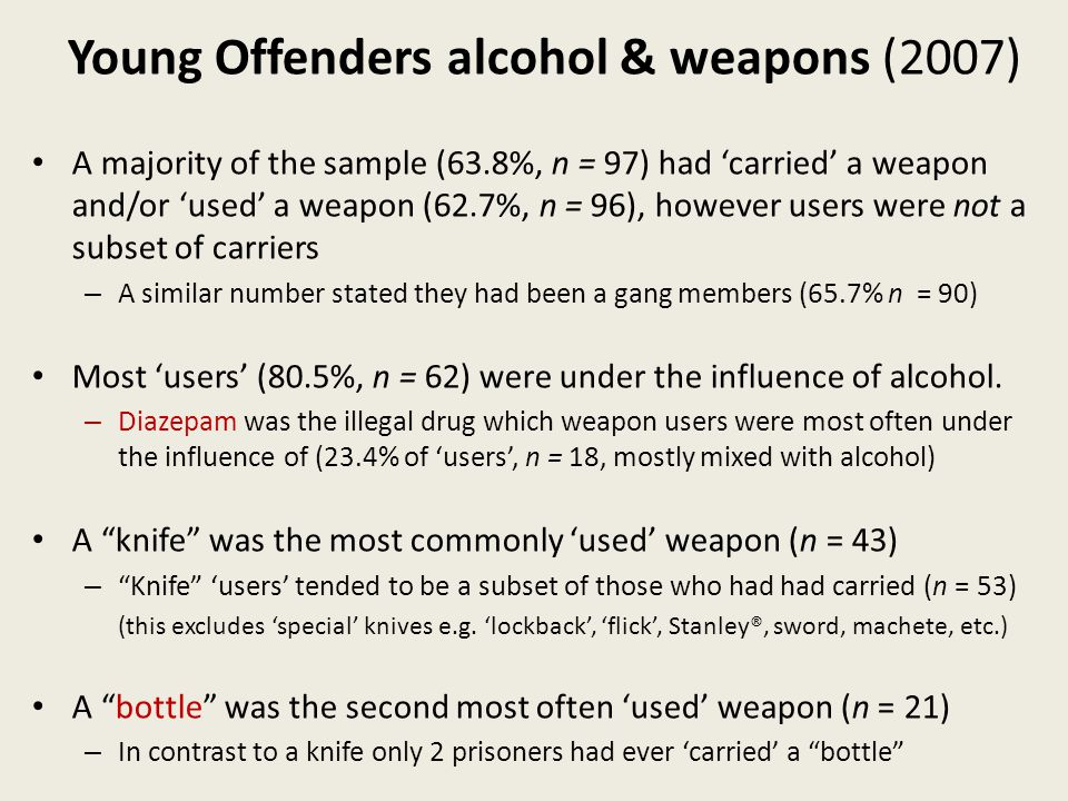 Young Offenders alcohol & weapons (2007) A majority of the sample (63.8%, n = 97) had 'carried' a weapon and/or 'used' a weapon (62.7%, n = 96), however users were not a subset of carriers – A similar number stated they had been a gang members (65.7% n = 90) Most 'users' (80.5%, n = 62) were under the influence of alcohol.