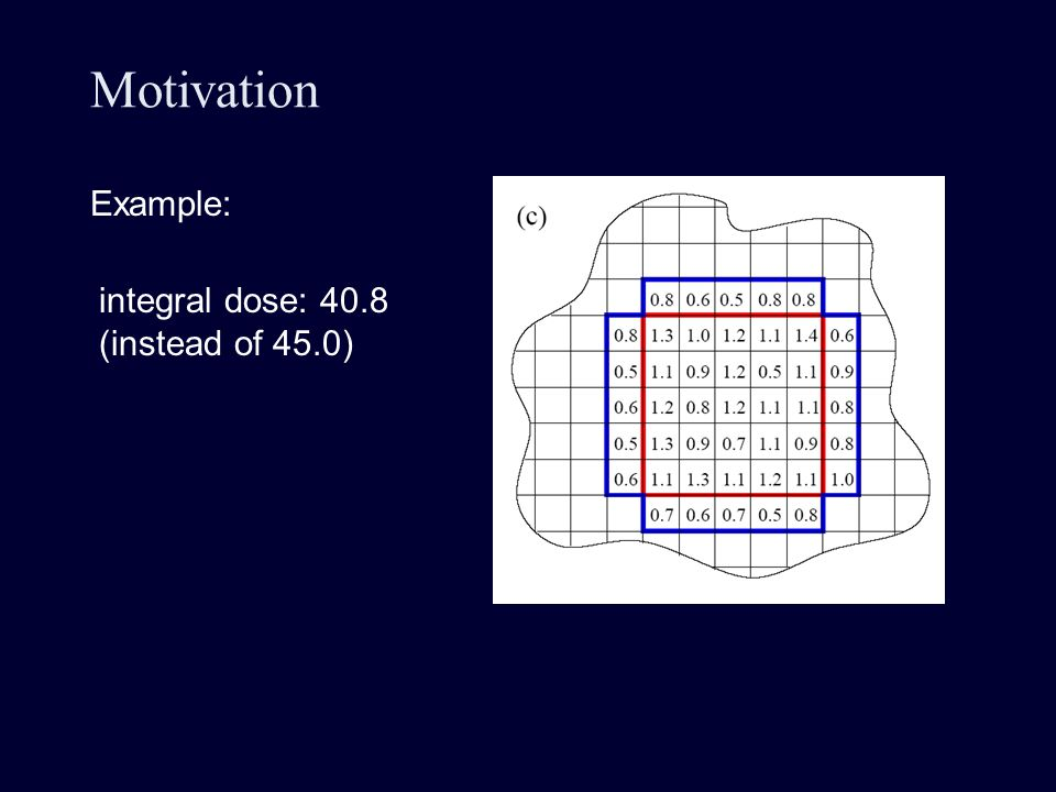 Motivation Example: integral dose: 40.8 (instead of 45.0)