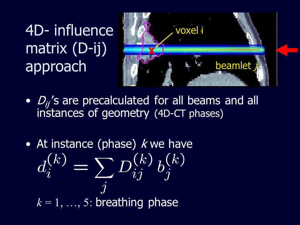 4D- influence matrix (D-ij) approach D ij 's are precalculated for all beams and all instances of geometry (4D-CT phases) At instance (phase) k we have k = 1, …, 5: breathing phase beamlet j x voxel i