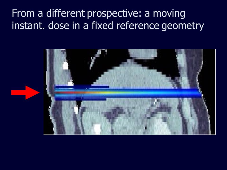 From a different prospective: a moving instant. dose in a fixed reference geometry