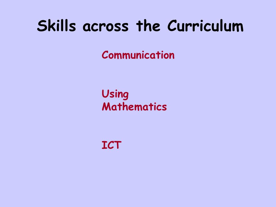 Skills across the Curriculum Communication Using Mathematics ICT