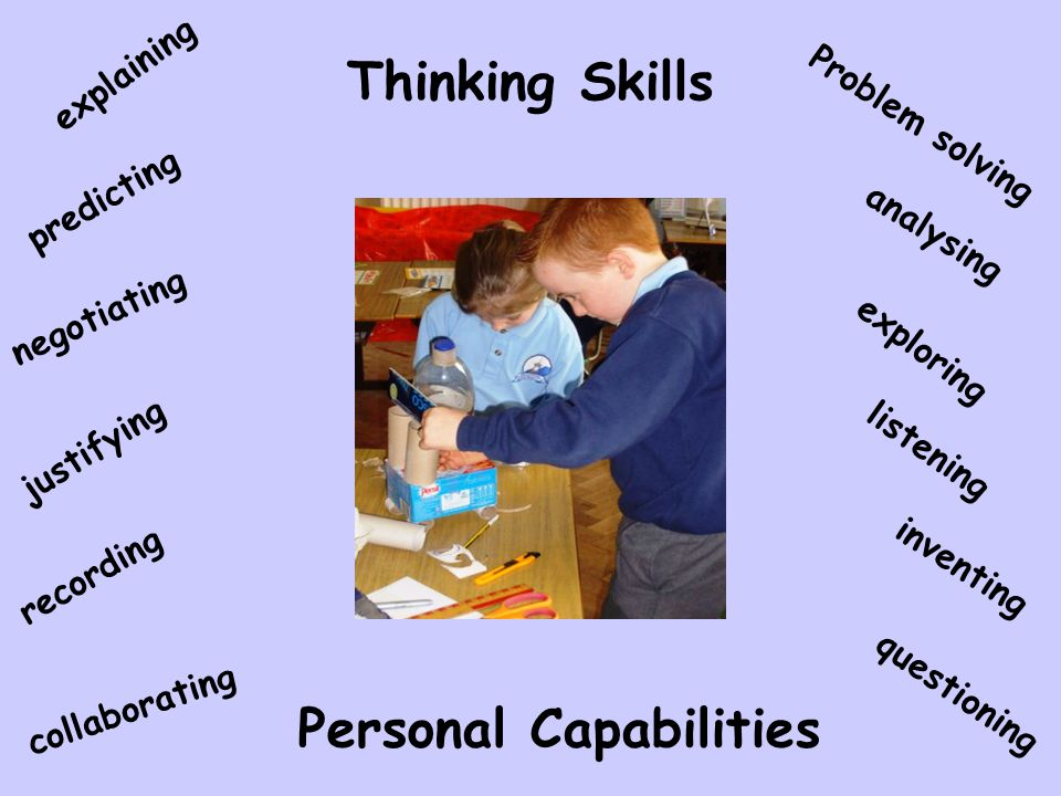 Thinking Skills Personal Capabilities explaining predicting justifying recording analysing Problem solving collaborating negotiating exploring listening inventing questioning