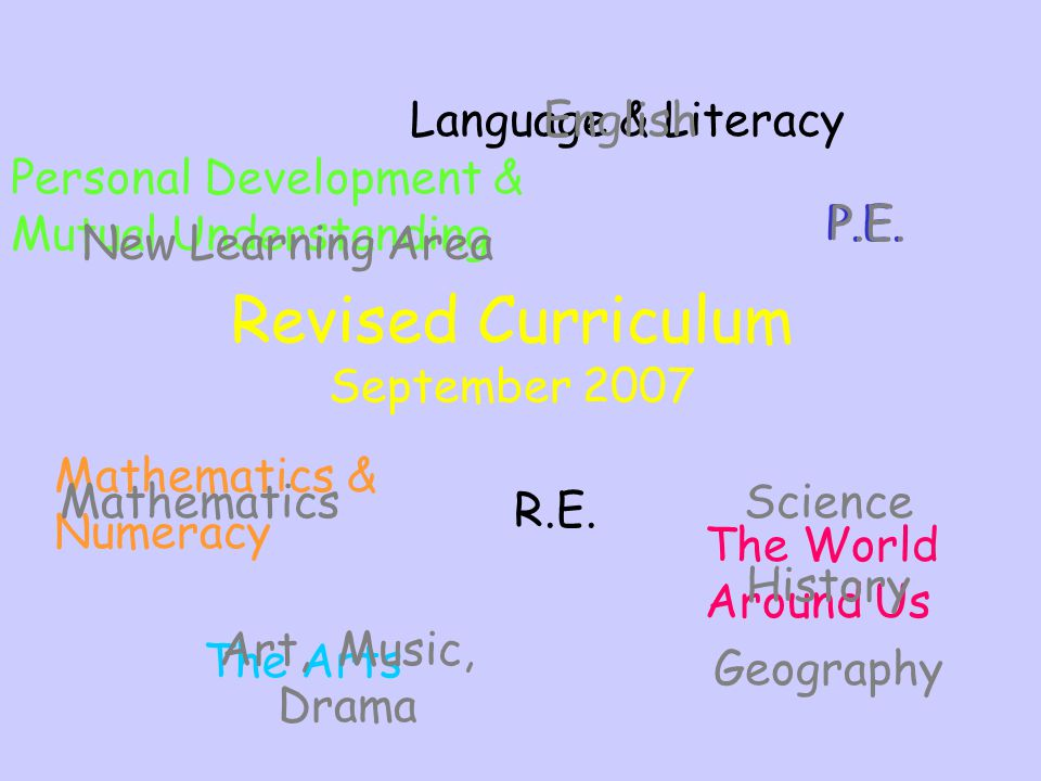 Revised Curriculum September 2007 Language & Literacy Mathematics & Numeracy The Arts Personal Development & Mutual Understanding The World Around Us P.E.