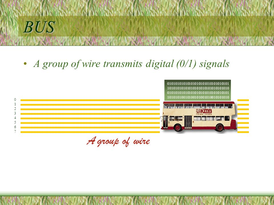 BUS A group of wire transmits digital (0/1) signals 0123456701234567 01010101010101010101010101010101 10101010101010101010101010101010 01010101010101010101010101010101 10101010010100101001010010101010 A group of wire 01010101010101010101010101010101 10101010101010101010101010101010 01010101010101010101010101010101 10101010010100101001010010101010