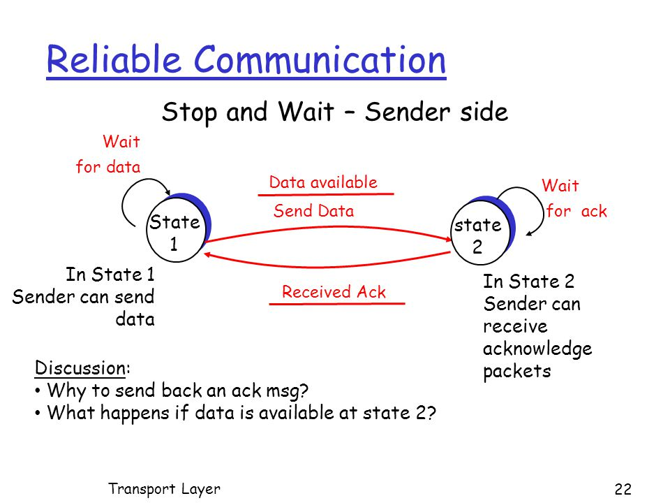 Reliable Communication 22 Transport Layer State 1 state 2 Send Data Data available Stop and Wait – Sender side Received Ack In State 1 Sender can send data In State 2 Sender can receive acknowledge packets Discussion: Why to send back an ack msg.