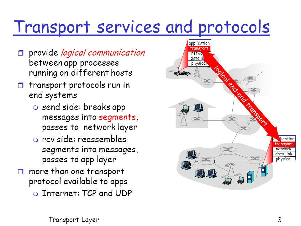 Transport services and protocols r provide logical communication between app processes running on different hosts r transport protocols run in end systems m send side: breaks app messages into segments, passes to network layer m rcv side: reassembles segments into messages, passes to app layer r more than one transport protocol available to apps m Internet: TCP and UDP application transport network data link physical application transport network data link physical logical end-end transport Transport Layer 3