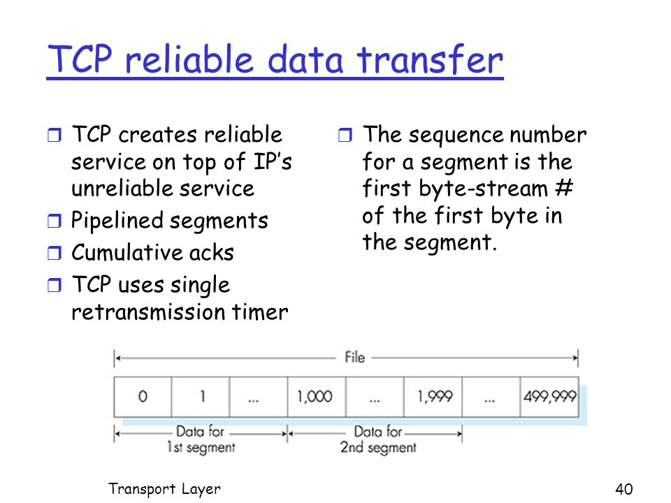 TCP reliable data transfer r TCP creates reliable service on top of IP's unreliable service r Pipelined segments r Cumulative acks r TCP uses single retransmission timer r The sequence number for a segment is the first byte-stream # of the first byte in the segment.