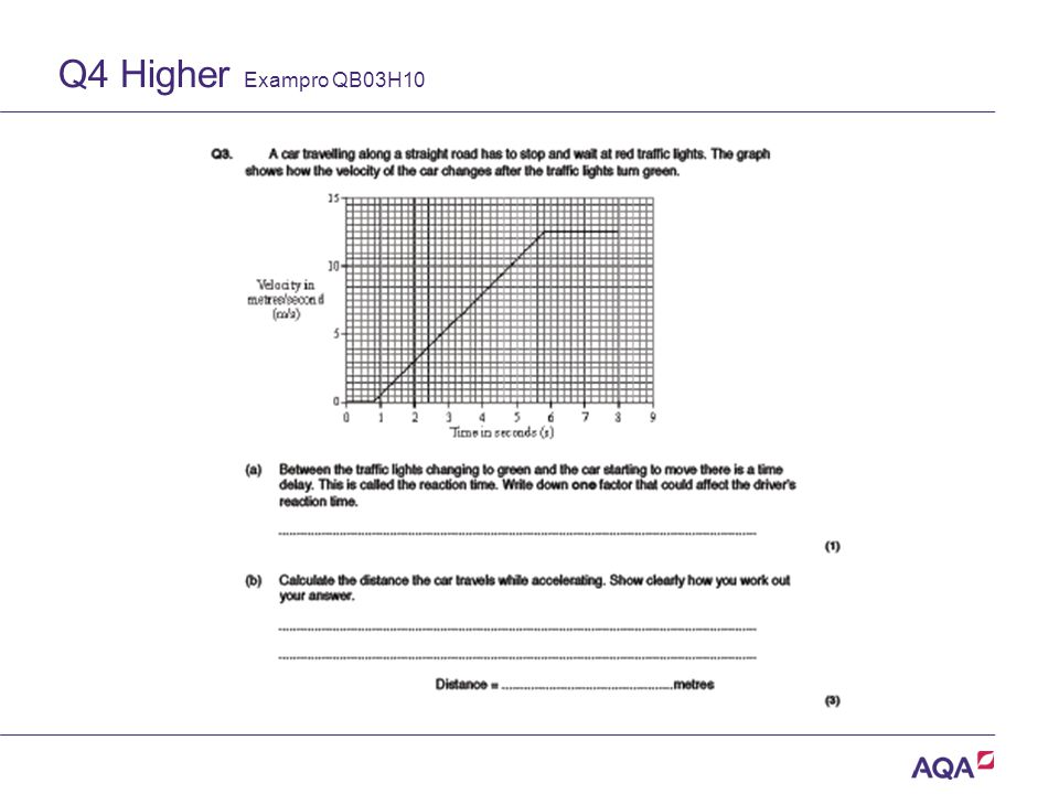 Q4 Higher Exampro QB03H10 Version 2.0 Copyright © AQA and its licensors. All rights reserved.