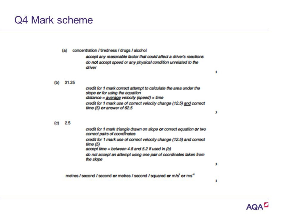 Q4 Mark scheme Version 2.0 Copyright © AQA and its licensors. All rights reserved.