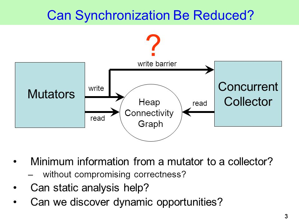 3 Can Synchronization Be Reduced. Minimum information from a mutator to a collector.