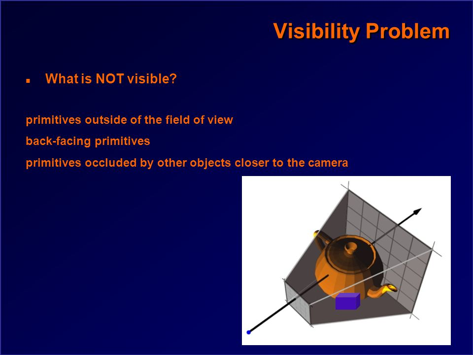 Visibility Problem n What is NOT visible