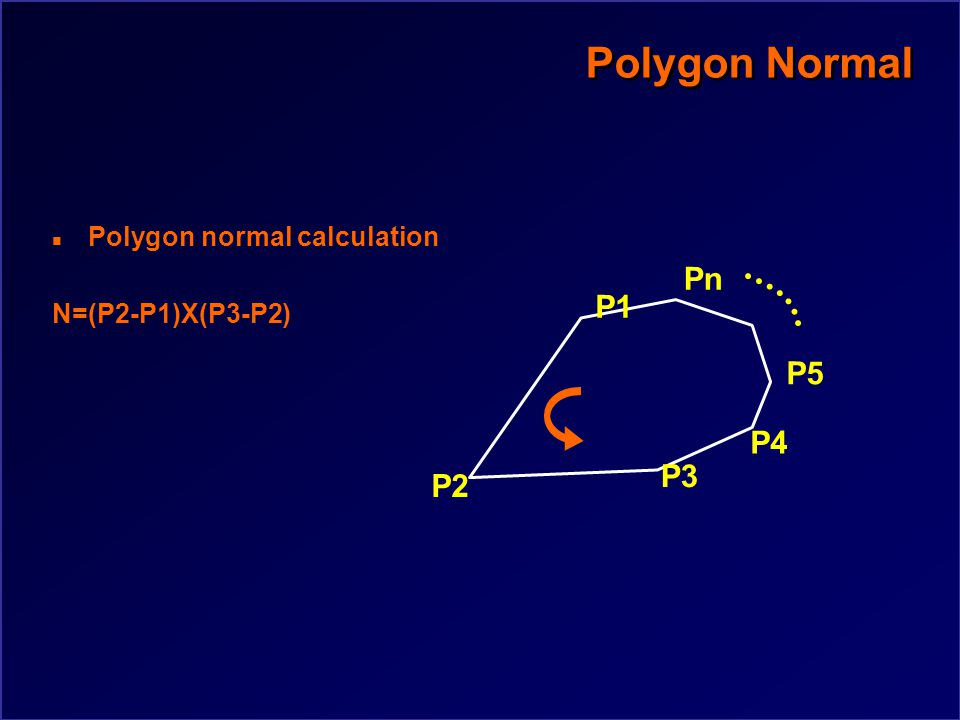 Polygon Normal n Triangle normal calculation N=(P2-P1)X(P3-P2) P2 P3 P1