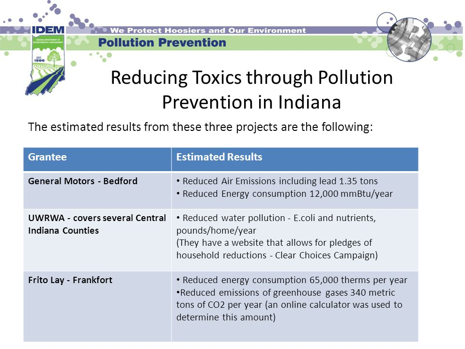Reducing Toxics through Pollution Prevention in Indiana The estimated results from these three projects are the following: GranteeEstimated Results General Motors - Bedford Reduced Air Emissions including lead 1.35 tons Reduced Energy consumption 12,000 mmBtu/year UWRWA - covers several Central Indiana Counties Reduced water pollution - E.coli and nutrients, pounds/home/year (They have a website that allows for pledges of household reductions - Clear Choices Campaign) Frito Lay - Frankfort Reduced energy consumption 65,000 therms per year Reduced emissions of greenhouse gases 340 metric tons of CO2 per year (an online calculator was used to determine this amount)