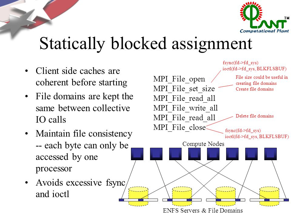 Statically blocked assignment Client side caches are coherent before starting File domains are kept the same between collective IO calls Maintain file consistency -- each byte can only be accessed by one processor Avoids excessive fsync and ioctl MPI_File_open MPI_File_set_size MPI_File_read_all MPI_File_write_all MPI_File_read_all MPI_File_close File size could be useful in creating file domains Create file domains Delete file domains fsync(fd->fd_sys) ioctl(fd->fd_sys, BLKFLSBUF) fsync(fd->fd_sys) ioctl(fd->fd_sys, BLKFLSBUF) ENFS Servers & File Domains Compute Nodes